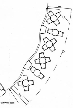 Permitted layout